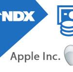 На INDX.ru выплачены дивиденды Apple