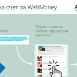 Бонус 10% при пополнении счета за WebMoney на Advertlink.ru