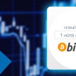 Инструмент BITCOIN стал удобнее с новым номиналом на INDX.ru