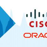 Доход по нотам Oracle и Cisco на биржевой площадке INDX.ru
