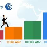 WebMoney теперь позволяет определять уровень платежеспособности
